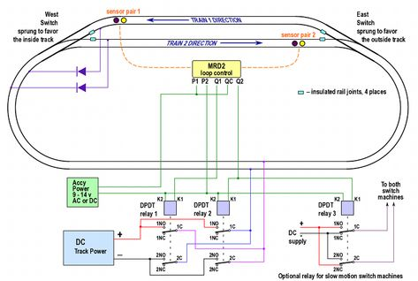 Pinterest Dcc Track Wiring Diagrams Oval One on