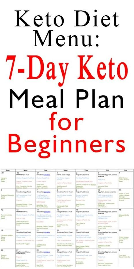 menus for starting the ketogenic diet