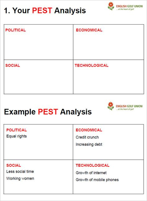 Billedresultat For Free Pestle Analysis Example With Downloadable