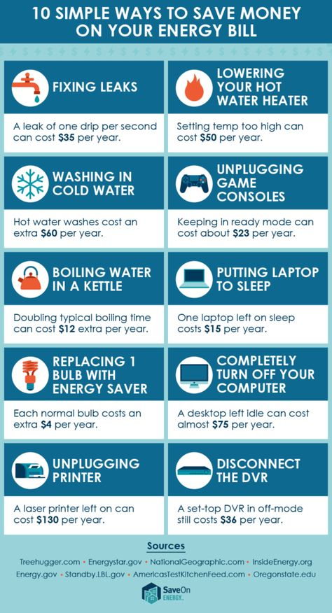 Survey: Americans Miss Out on Savings From Energy Hacks | Earth911
