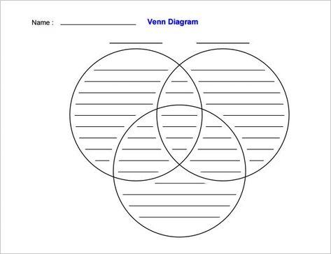 Triple venn diagram template creative worksheet three circle