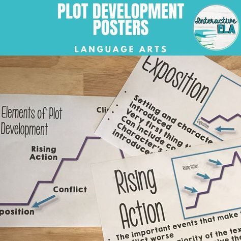 Plot Development Posters