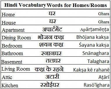 Roomstn Hindi