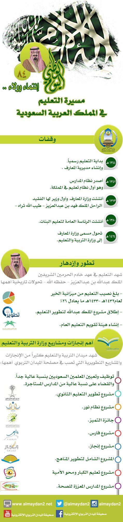 انفوجرافيك مسيرة التعليم في المملكة العربية السعودية بمناسبة اليوم الوطني انفوجرافيك إنفوجرافيك National Day Saudi Iphone Wallpaper Design