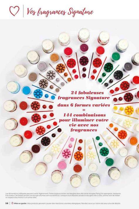 Partylite Catalogue Automne Fete 2018 Page 58 24 Fabuleuses Fragrances Signature Dans 6 Formes Variees 144 Combinaisons Bougie Parfumee Bougie Decoration