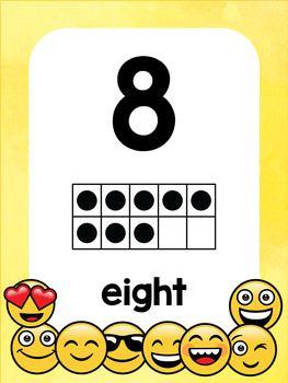 Emoji Abc 123 Alphabet And Number Posters Emoji Numbers Number Poster Emoji Classroom