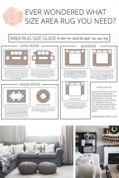 How To Determine Size Of Area Rug For Living Room Living Room Rug Size Rug Size Guide Living Room Rugs In Living Room