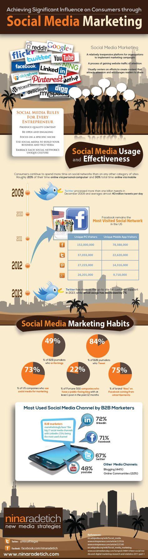 Influir en los consumidores mediante Redes Sociales #infografia #infographic #marketing - TICs y Formación