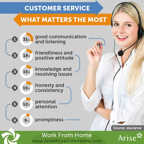 HOME BASED BUSINESS OPPORTUNITY | ARISE VIRTUAL SOLUTIONS