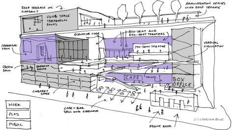 252 best 6 images on Pinterest Architectural models, Architecture - fresh construction blueprint reading certification