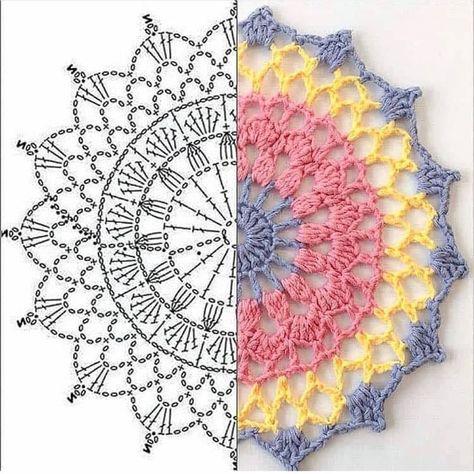 """Best 12 Crochê com amor 💞 on instagram """"🔥você tem dificuldades para encontrar gráficos de qualidade na internet ⠀⠀⠀⠀⠀⠀⠀⠀⠀ 😄 gostaria de receber um kit – Artofit – SkillOfKing.Com"""