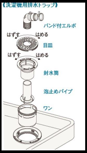 排水口掃除のやり方も酸素系漂白剤オキシクリーンで簡単に 掃除