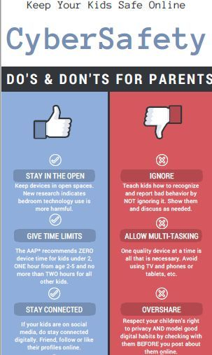 Cybersafety Parent Tips Calvalyn Day In 2020 Teaching Internet Safety Cyber Safety Internet Safety For Kids