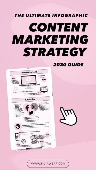 Content Marketing Strategy - A Start to Finish 2021 Guide - FILIA WEAR
