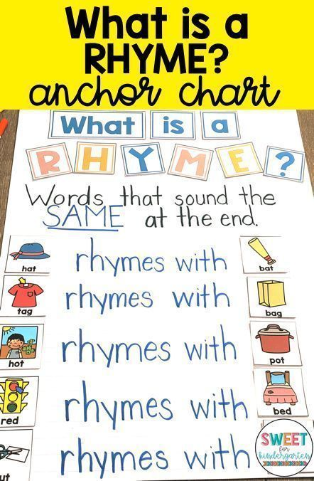 Kindergarten Phonics Rhyming Words Unit Kindergarten Anchor Charts Phonics Kindergarten Rhyming Words Rhyming lessons for kindergarten