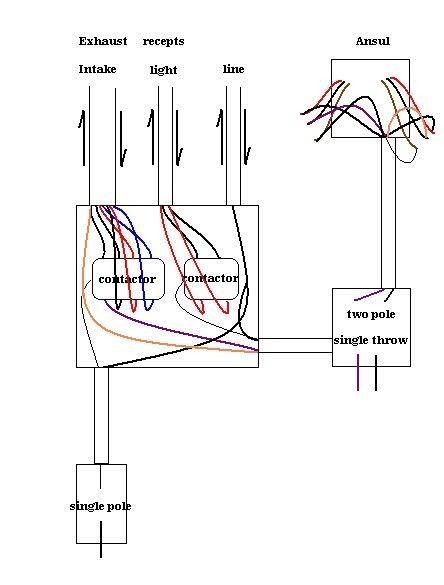 Ansul System Wiring Diagram Automanualparts Com Ansul