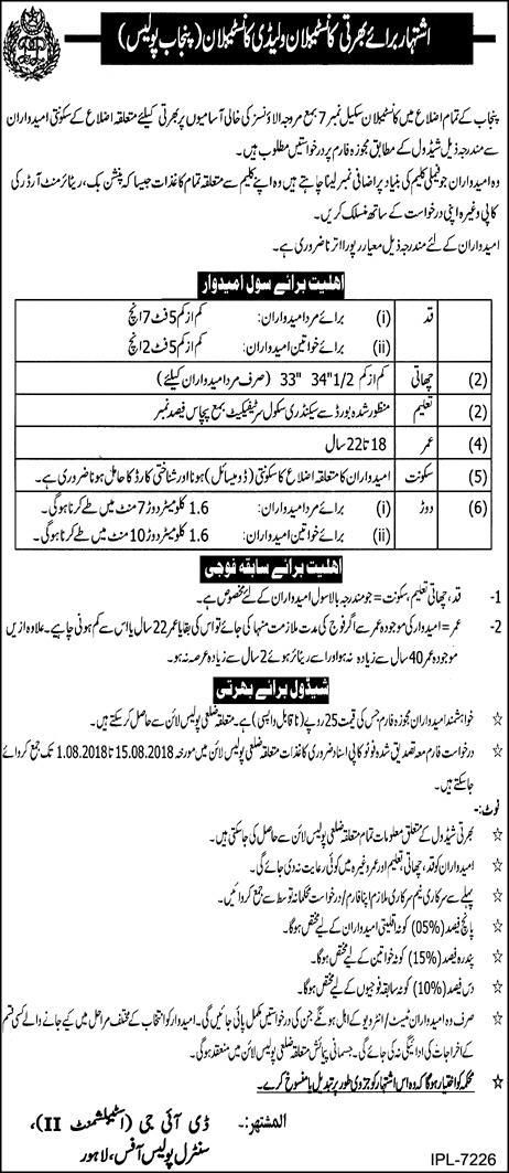 Punjab Police Constable Jobs 2018 Male/Female Application Form