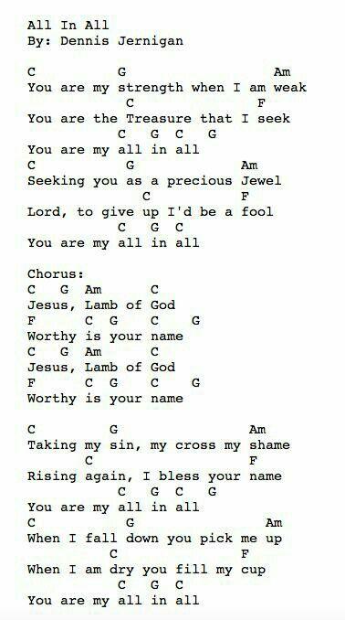Jesus Lamb of God | Ukuele in 2019 | Ukulele chords songs