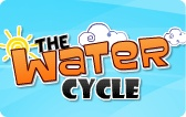 The Water Cycle - animated tutorial with questions