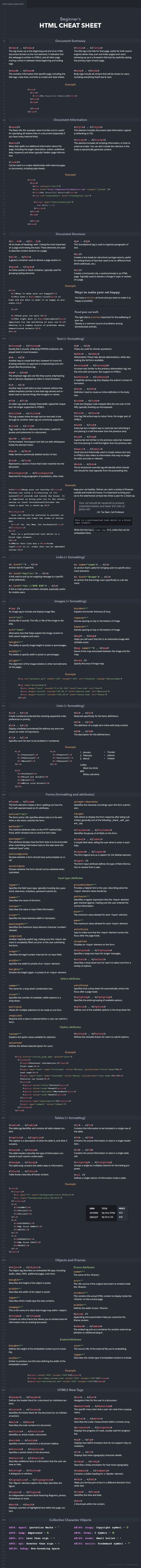 Get a Jump Start on Your Next Web Site with This HTML Cheat Sheet