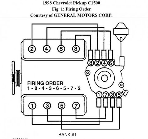 Chevy 350 Wiring Diagram To Distributor Chevy Diagram Chevy 350 Engine