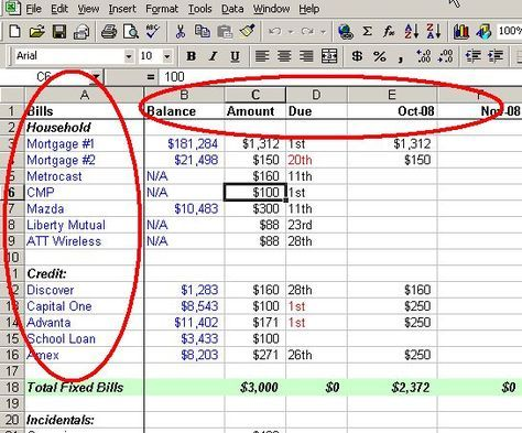 Tisha Monroe Hendricks (save25) on Pinterest - camp budget spreadsheet