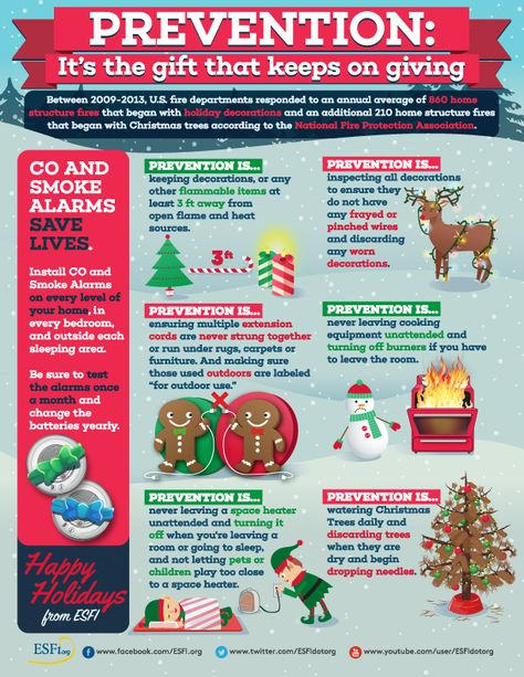 Fire Prevention Tips For The Holidays In Your Home Homeowners