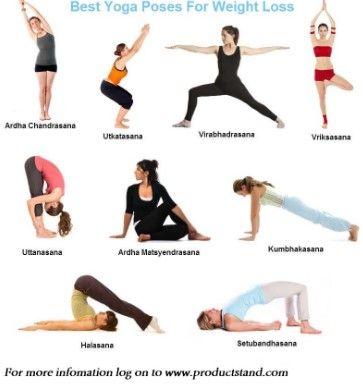 Does Yoga Help Lose Weight Fast Yogawalls