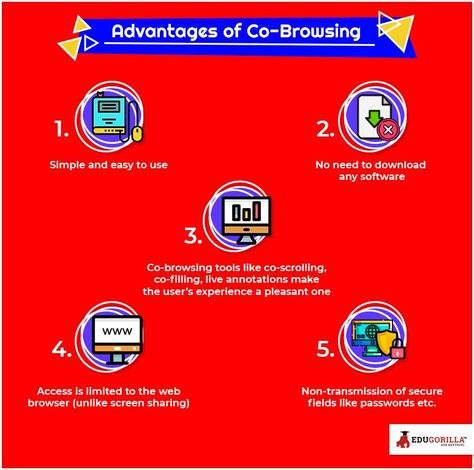 Advantages Of Co Browsing Education How To Know Web Browser