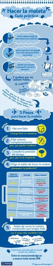 guía maletas -travelodge