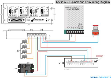 81b68602e39ad916d072646202c3b21d g540 spindle and relay wiring diagram g540 wiring diagram at bayanpartner.co