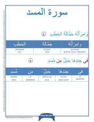 Quran Surah 111 Al Masad In 2020