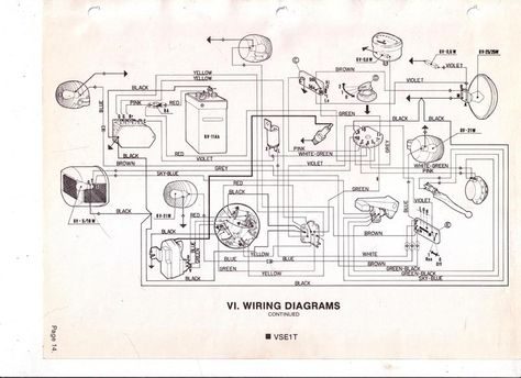 Pinterest Rally Lawn Tractor Wiring Diagram on