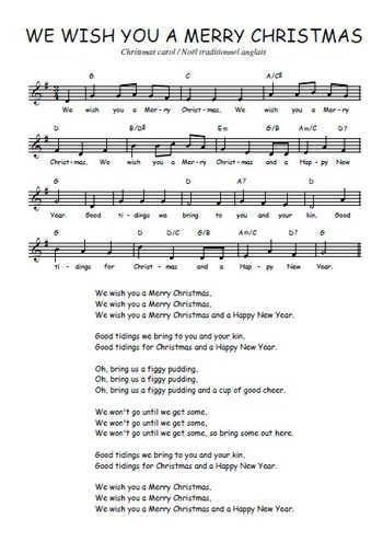 We Wish You A Merry Christmas Partition Gratuite Partitions Noel Chanson De Noel Chansons Comptines