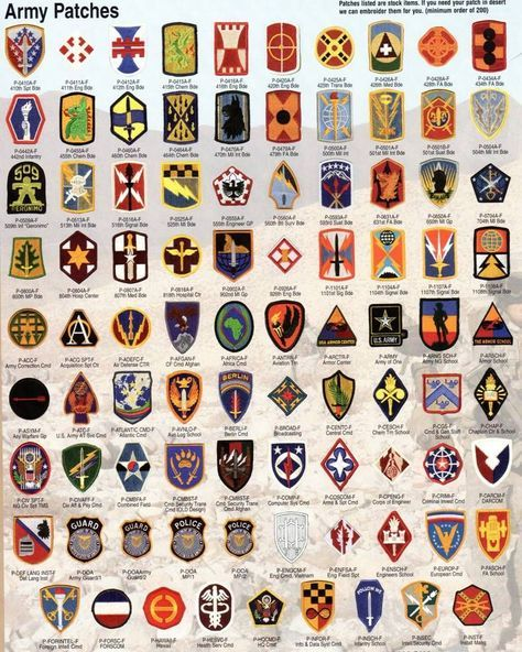 U S +Army+patchs | US Army Patches | Symbols | Us army