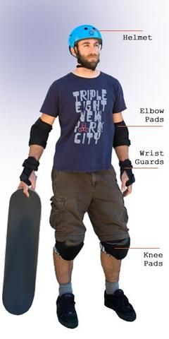 All Skateboard Safety Gear Skateboard Safety Skateboard Gear