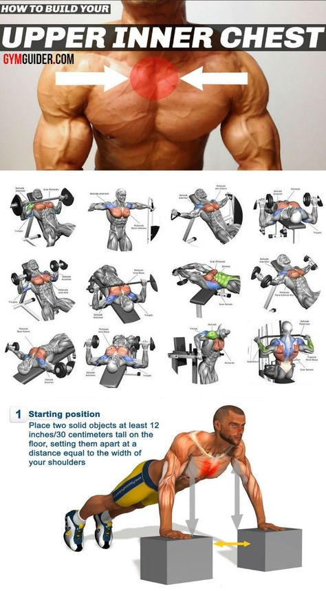 Chest Workout : 3 Exercises To Target Inner Pecs - GymGuider com Gym Workout Chart, Gym Workout Videos, Fun Workouts, Body Workouts, Workout Exercises, Fitness Exercises, Men's Chest Workouts, Gym Workouts Women, Men Exercise