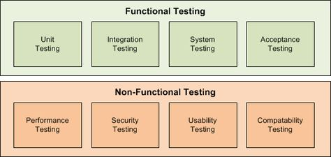 Please Enjoy A Recording Of Our Event On Software Testing Hosted