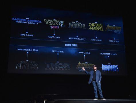 Marvel Cinematic Universe Phase 3 Revealed Marvel Cinematic Universe Marvel Cinematic Superhero Film