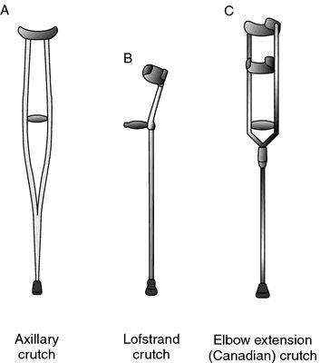 partial weight bearing (crutches) Nurse Life Pinterest - pct resume