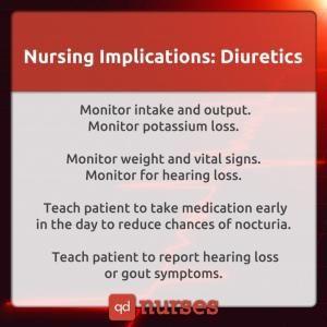 Nursing Implications For Diuretics Nclex Rn Nursing Nurses