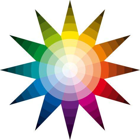 Kleine Farbenkunde Teil 1 Was Sind Warme Und Kalte Farben