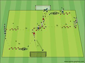 01 Mittelkreuz 400 Jpg 400 300 Soccer Drills Soccer Coaching Soccer