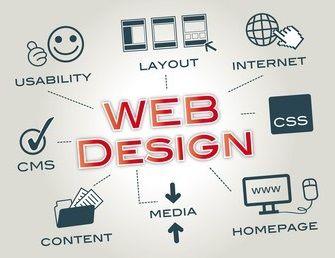 Devkit Technology Html5 Responsive Website Template In 2020 Responsive Website Template Website Template Technology Website Templates