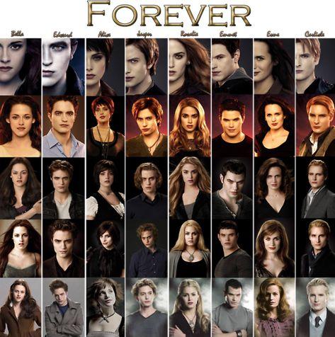 The Cullens Evolution - Twilighters Fan Art (31818809) - Fanpop