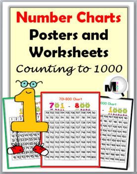 Number Charts To 1000 Posters Worksheets With Images Number