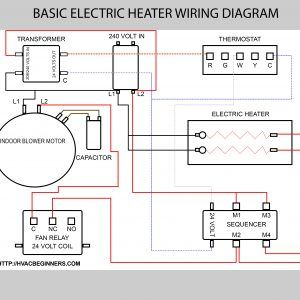Contactor Wiring Diagram With Timer New 240 Volt Hvac Wiring Wiring Diagram Write House Wiring House Wiring Basics Home Electrical Wiring
