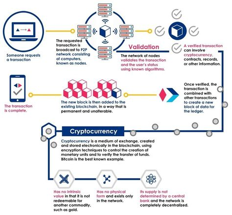 leading european cryptocurrency e-wallet provider