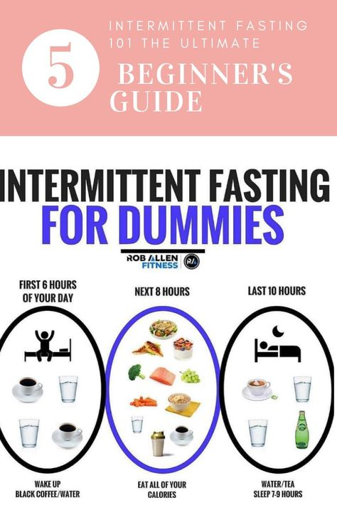 People are using it to #loseweight, improve their health and simplify their #lifestyles. We have listed the top 5 intermittent fasting methods for weight loss.  Many studies show that it can have powerful effects on your body and brain and may even help you live longer #intermittent #fastingbeforeandafter