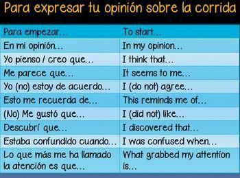 Pin On Learn Spanish